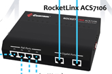 RocketLinx ACS